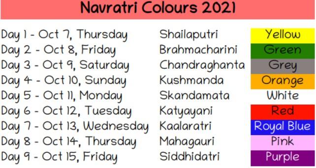 Navratri 2021 colours to wear
